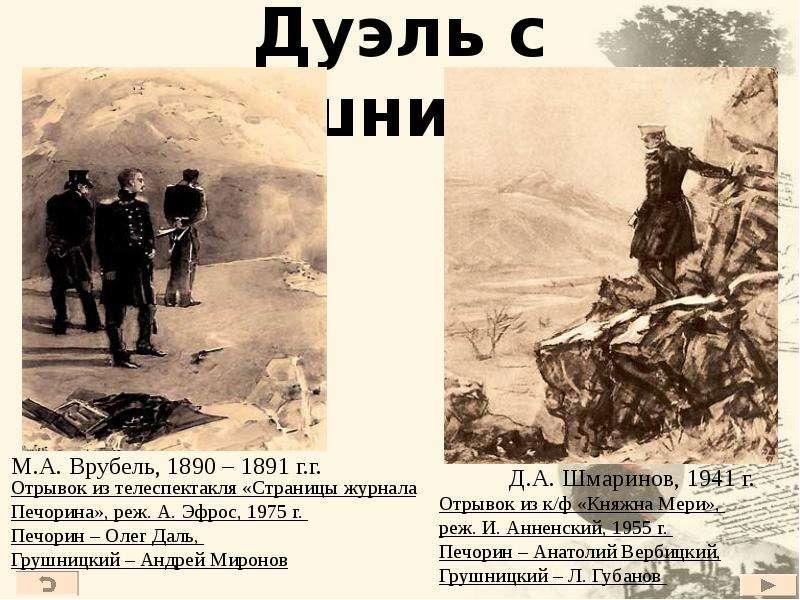 Все категории сочинения по литературе пушкин а сегодня на уроке мы продолжим работу над романом м основным средством изображения русской жизни в поэме становится деталь