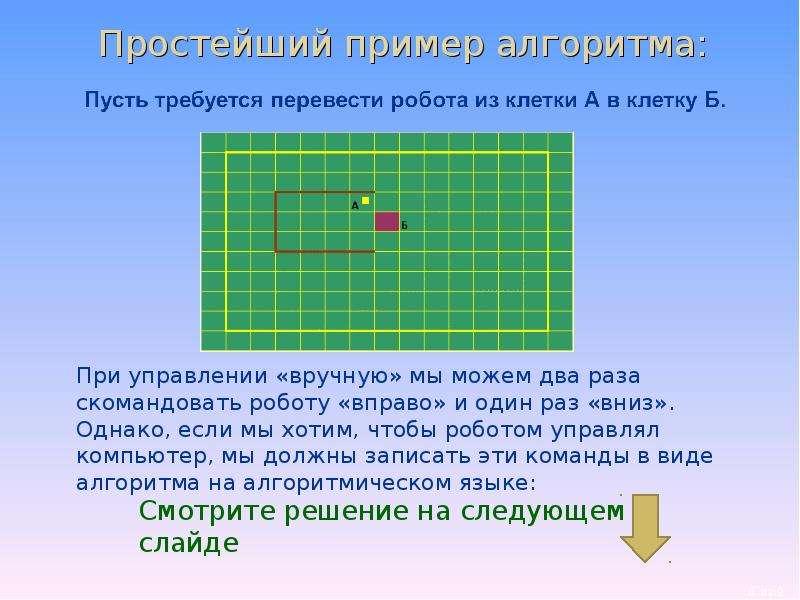 По информатике Алгоритмический язык, слайд 6