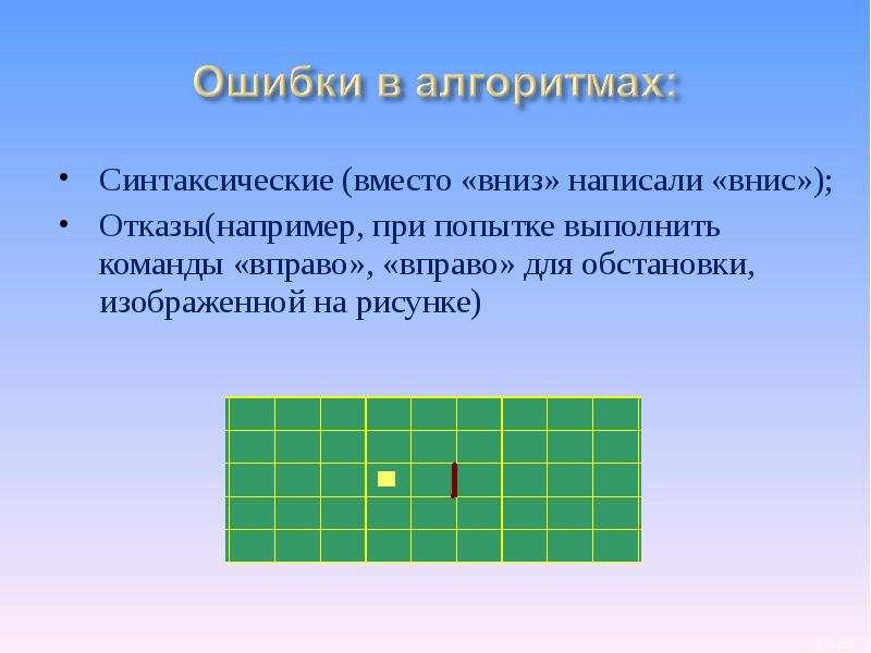 Синтаксические (вместо «вниз» написали «внис»); Синтаксические (вместо «вниз» написали «внис»); Отка