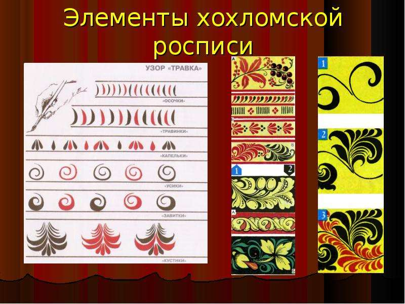 Хохломская роспись роспись для детей