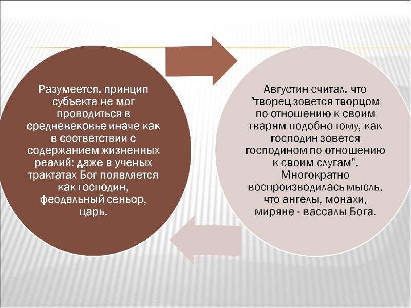 Роль теоцентризма в философии средних веков, слайд 4