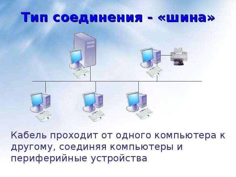 кольцевое соединение компьютеров рисунок