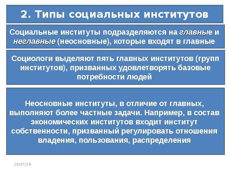 длинными приведите примеры главных и неглавных социальных институтов центральный