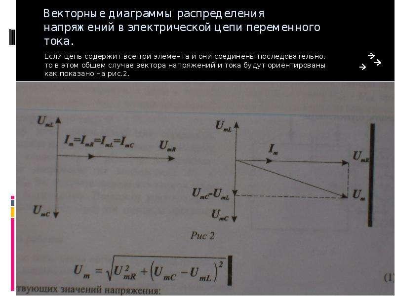 цепи векторные диаграммы элементов