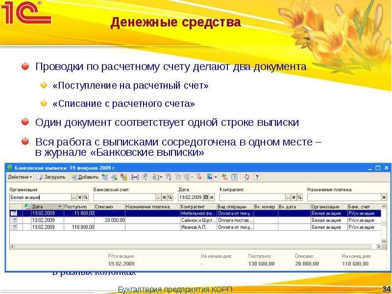 Каким документом оформляется списание денежных средств с расчетных счетов организации свисавшие