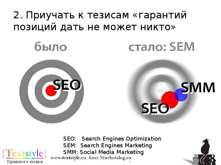 thesis about search engine marketing