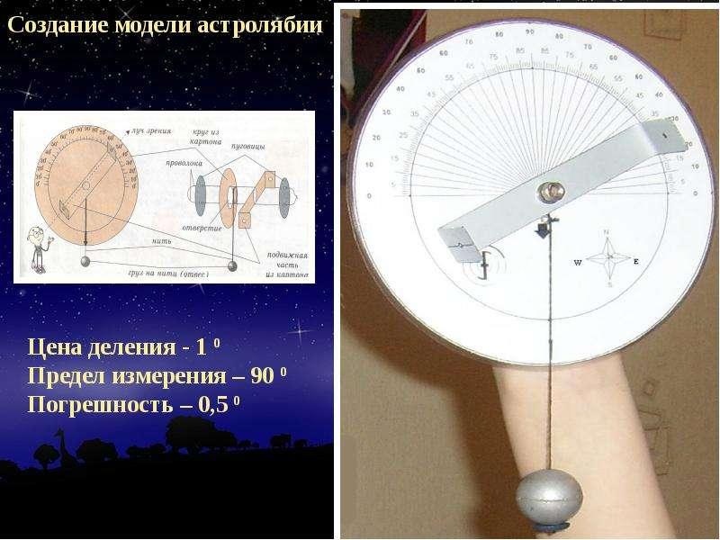 Астрономические приборы своими руками
