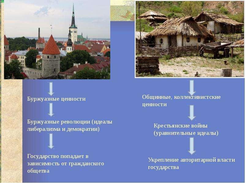 Особенности российской цивилизации., слайд 10