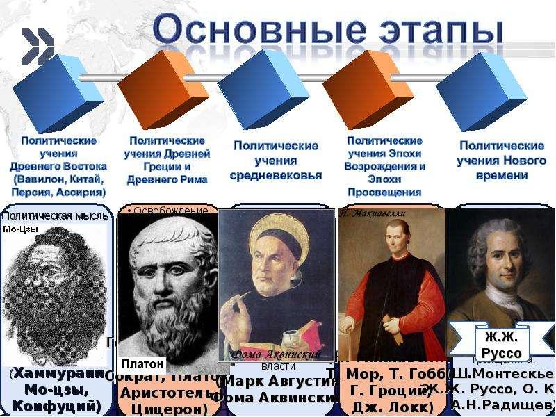 автобус Санкт-Петербург понятие политика в истории политических учений монтескье маршрут