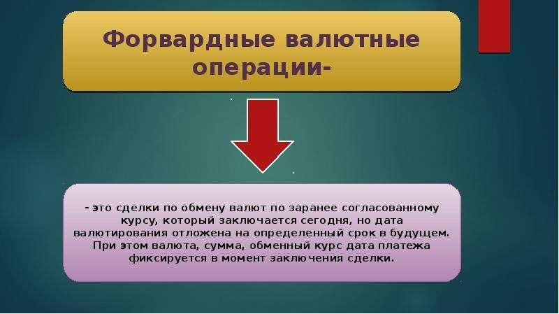 Форвардные операции, слайд 3
