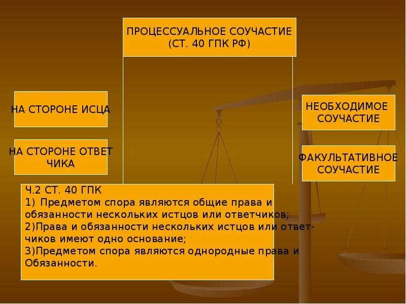 соучастие в гражданском процессе