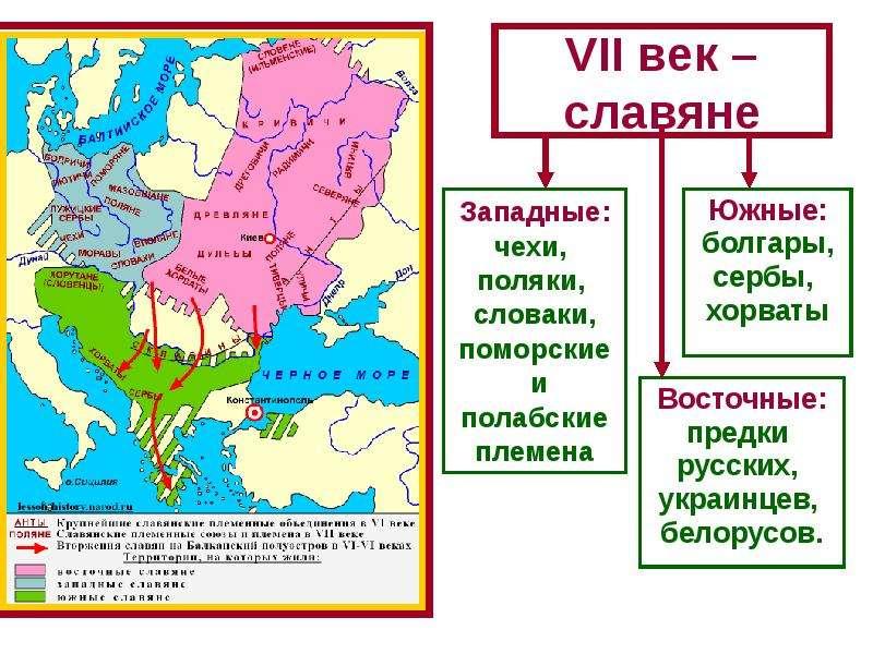 VII век – славяне Западные: чехи, поляки, словаки, поморские и полабские племена