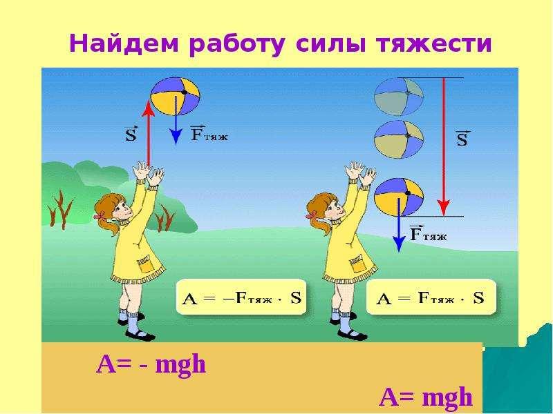По физике Механическая мощность и работа, слайд 13