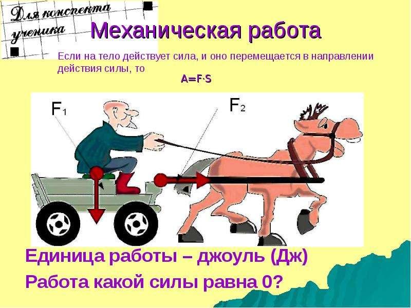 Механическая работа A=F·S