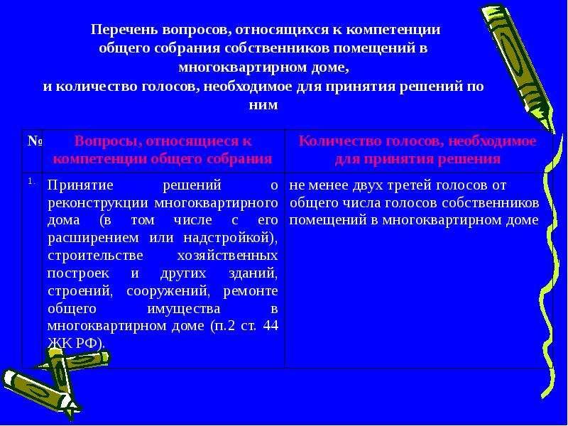 Перечень вопросов, относящихся к компетенции общего собрания собственников помещений в многоквартирн