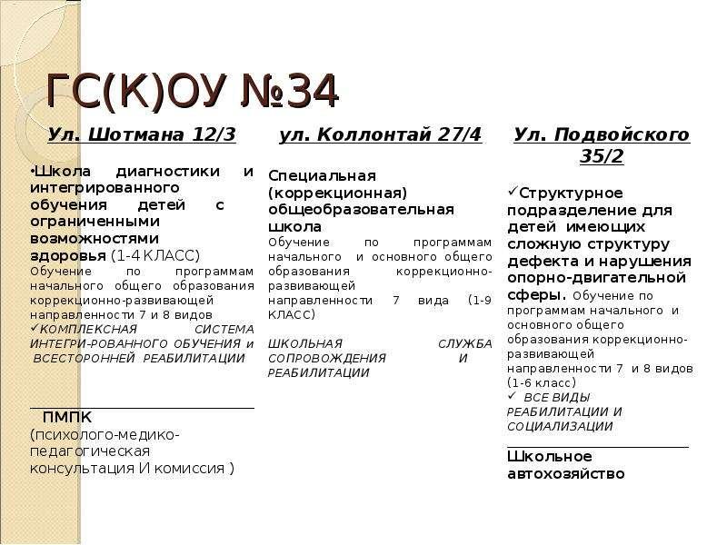 ГС(К)ОУ №34