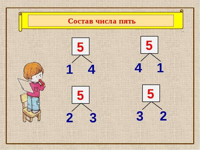 состав числа пять конспект подготовительная халязиона глазу возникает