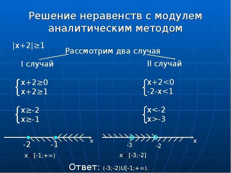 под переменную модуля знаком содержащие системы неравенств