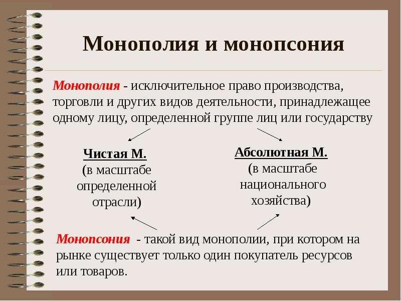 Реферат Монополия сущность и виды Антимонопольное регулирование  Понятие монополии виды монополии реферат