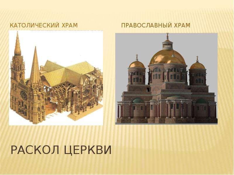 тема знакомство с храмом