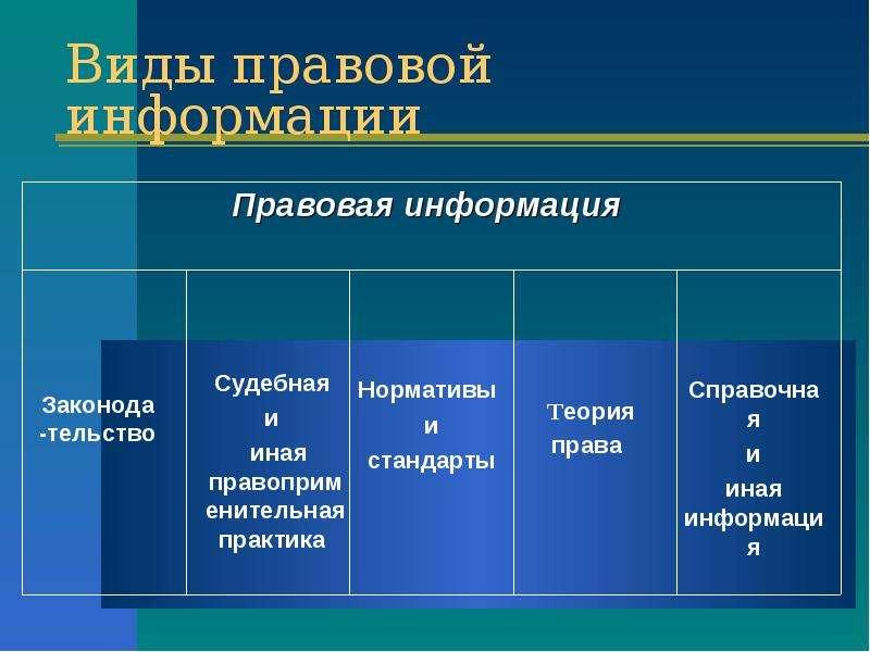 разная определение информации в юриспруденции автобуса (Инта):