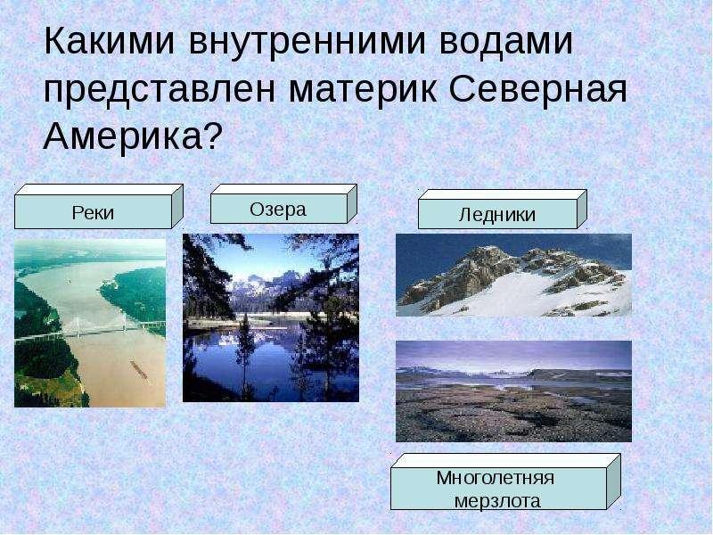 Презентация На Тему Подводные Воды