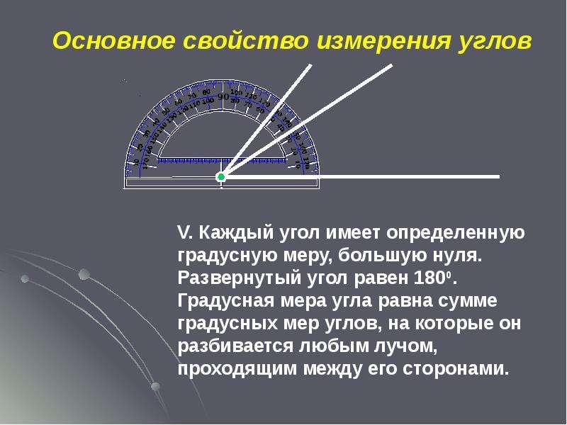 Основное свойство измерения углов