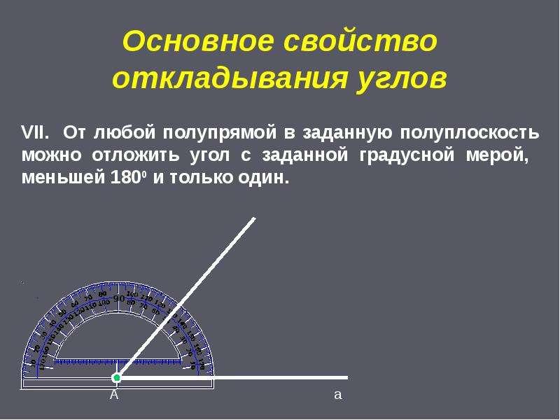 Основное свойство откладывания углов