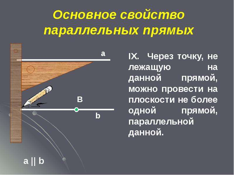 Основное свойство параллельных прямых