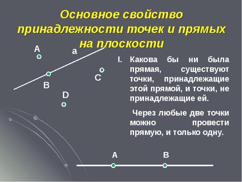 Основное свойство принадлежности точек и прямых на плоскости
