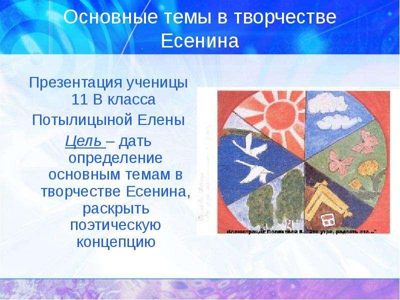 Презентация на тему Есенин класс скачать бесплатно  Описание слайда Основные темы в творчестве Есенина