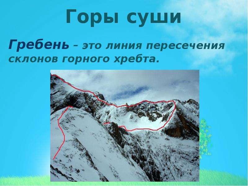 горы суши карта картинки используют для украшения