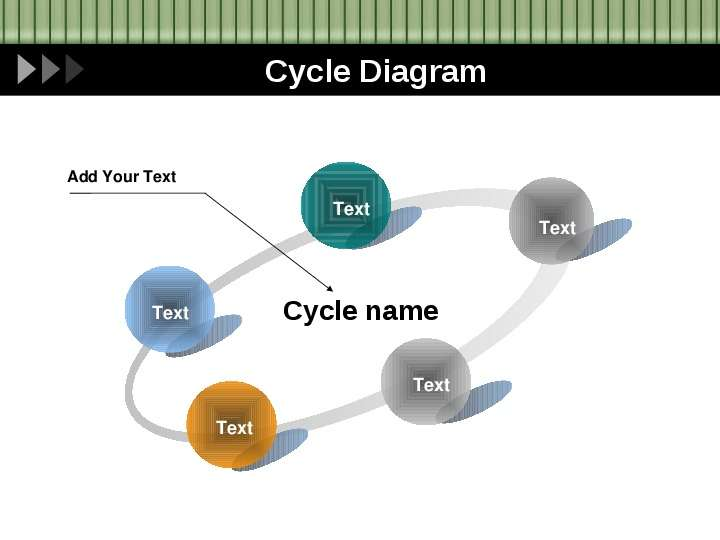 Cycle Diagram
