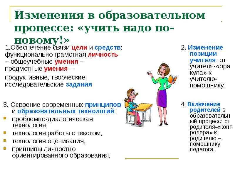 Изменения в образовательном процессе: «учить надо по-новому!» 1. Обеспечение связи цели и средств: ф