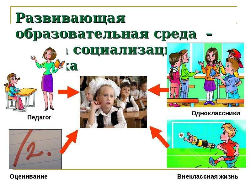 Развивающая образовательная среда – основа социализации ребенка