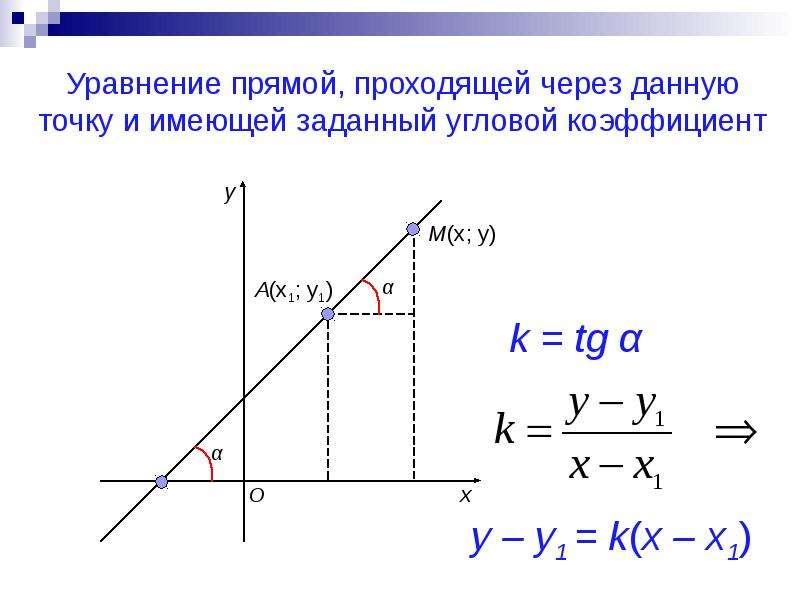 Уравнение прямой на плоскости 9 класс презентация