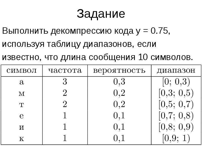 Задание Выполнить декомпрессию кода y = 0. 75, используя таблицу диапазонов, если известно, что длин