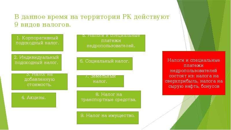 В данное время на территории РК действуют 9 видов налогов.