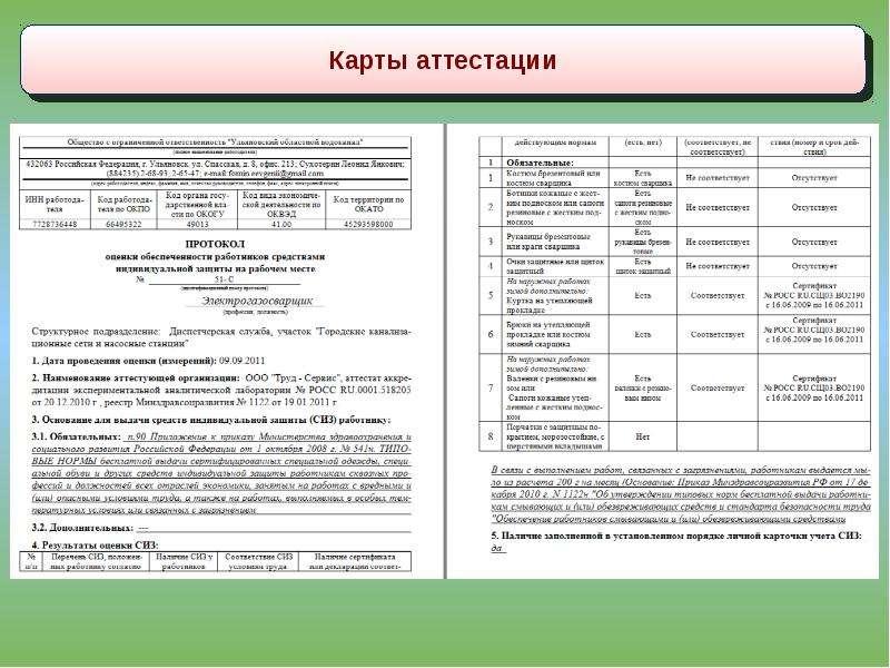 сайте представлен компенсации при аттестации рабочего места повара вуз запрещен
