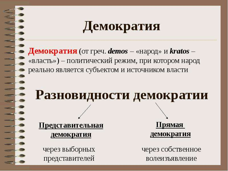 """современные шпаргалка """"демократия"""". и содержание теории понятия демократии сущность"""