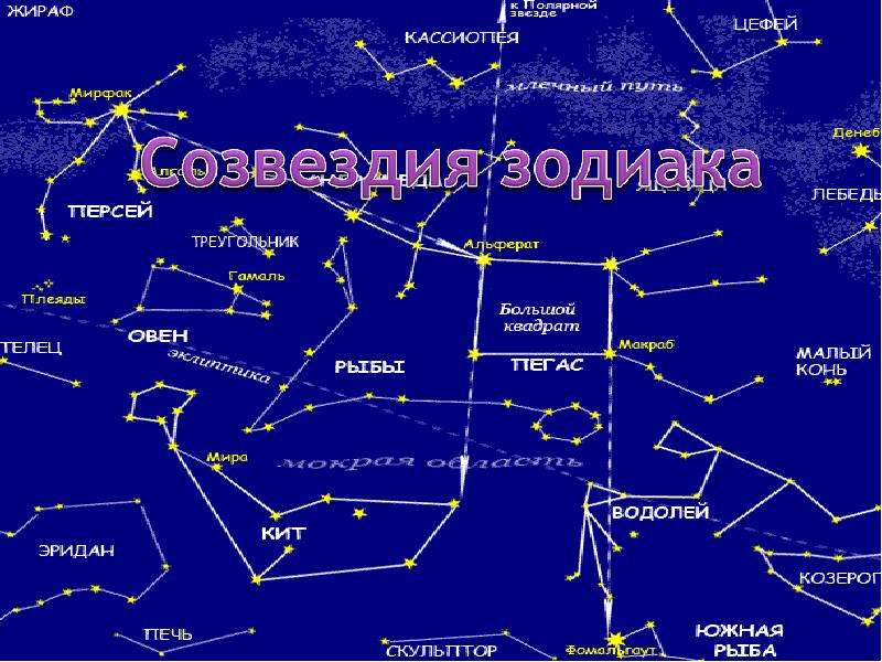 Все созвездия и их названия фото