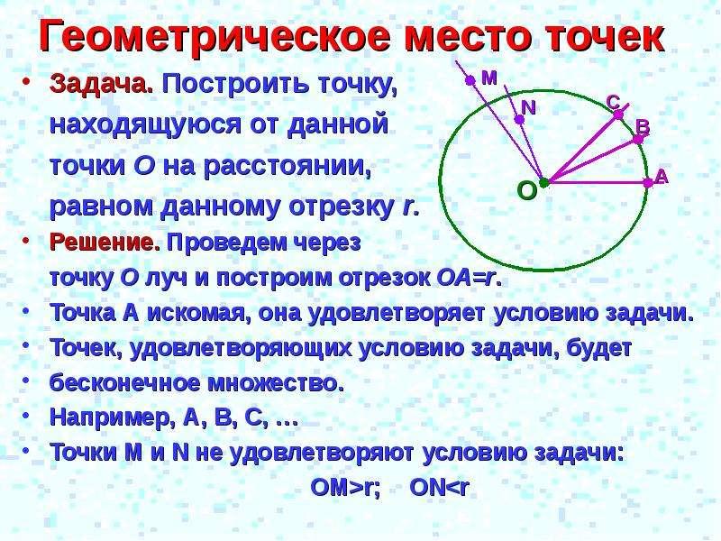 Циркуль (обычный циркуль, используемый вами на уроках геометрии)