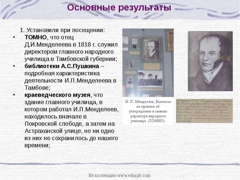 Д. И. МЕНДЕЛЕЕВ И ТАМБОВСКИЙ КРАЙ, рис. 5