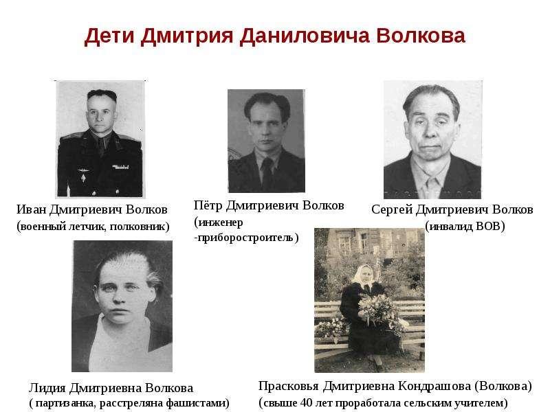 Дети Дмитрия Даниловича Волкова