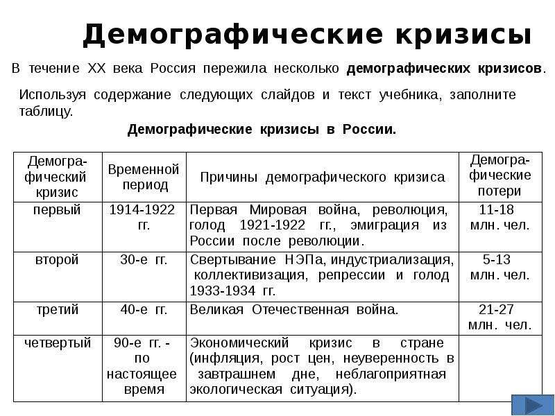 На тему Численность населения России, слайд 12