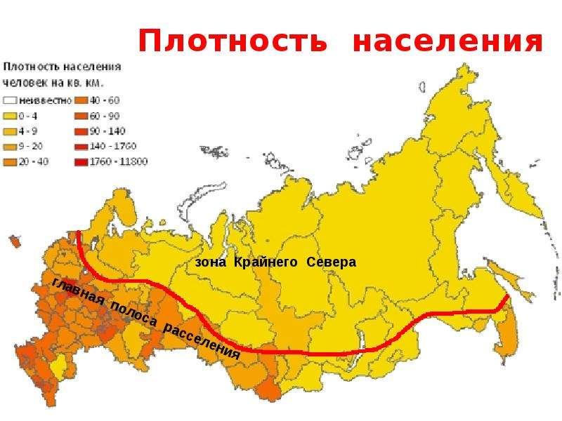 На тему Численность населения России, слайд 17