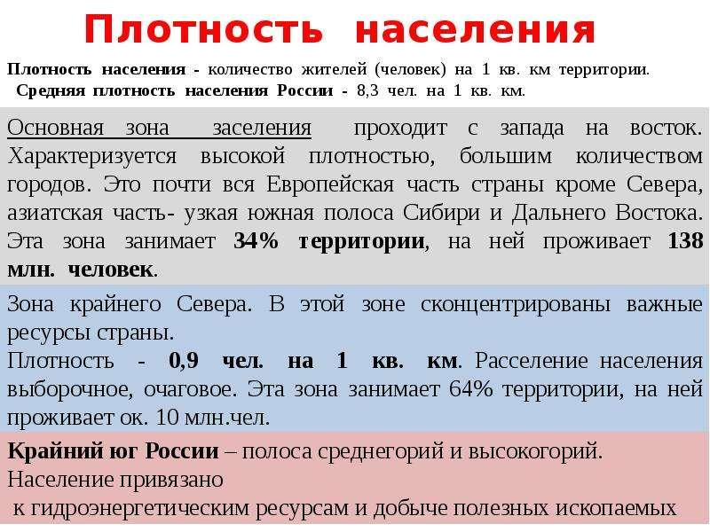 На тему Численность населения России, слайд 18