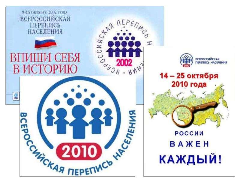 На тему Численность населения России, слайд 10
