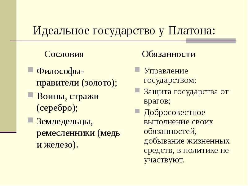 Философы- правители (золото); Философы- правители (золото); Воины, стражи (серебро); Земледельцы, ре