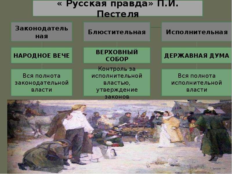 Движение декабристов Фомичёвой Татьяны, слайд 10